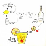 Cocktail Hour: The Whiskey Sour